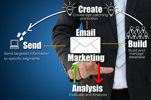 email-marketing-ultim-marketing